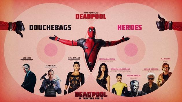 Diagramme des personnages de Deadpool