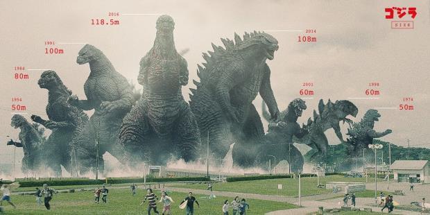 """La vidéo qui compare les tailles de Godzilla à travers les âges : On nous avait pourtant dit que """"la taille ne comptait pas"""""""