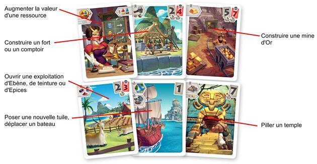 Les différentes cartes du jeu