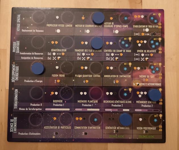 Kepler 3042 plateau technologie