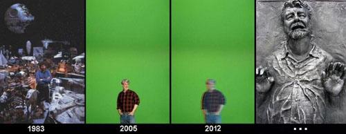 la timeline George Lucas
