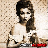 Chelo Alonso  Actrice